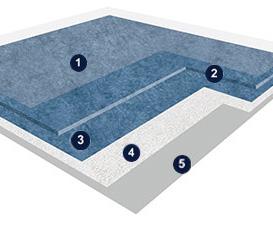 腾方产品推荐:多层复合致密型木纹PVC卷材地板